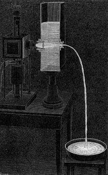 Daniel Colladons Lightfountain or Lightpipe, LaNature (magazine), 1884